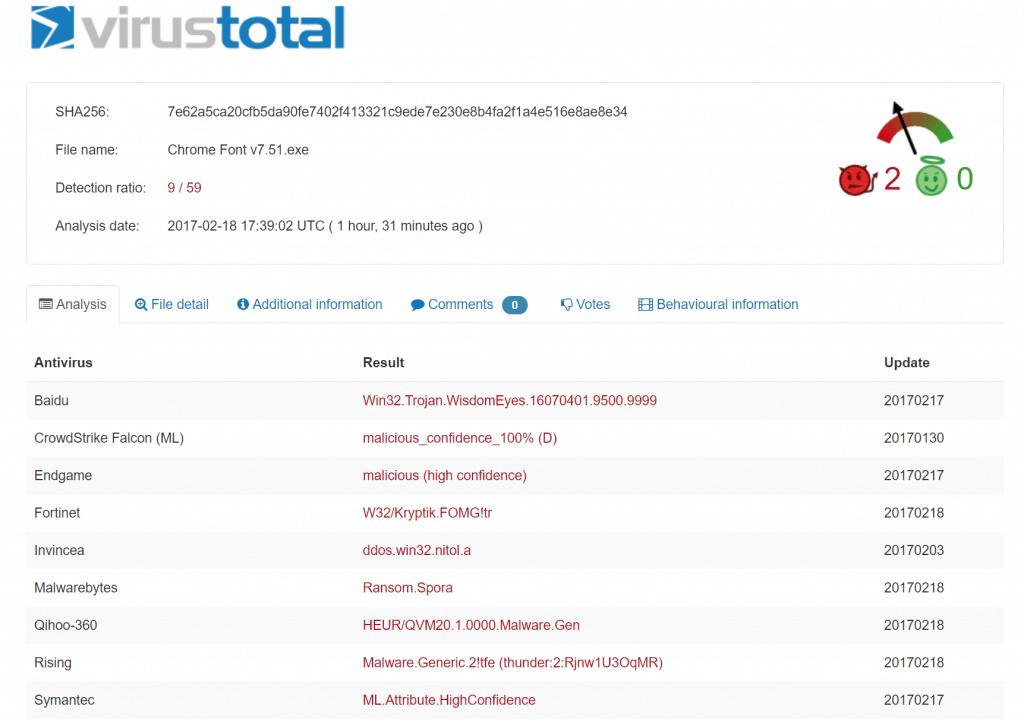 virus total chrome fon update.exe